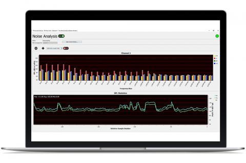 Turbulent Research Real Time Acoustic Monitoring Software