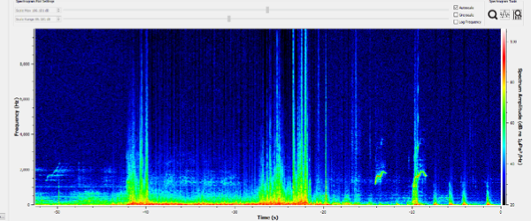 Passive Acoustic Monitoring: TRAC software